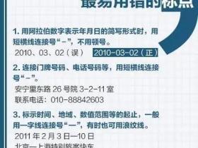 人民日报发布22例最易用错标点