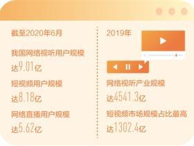 中国网络视听用户规模破9亿