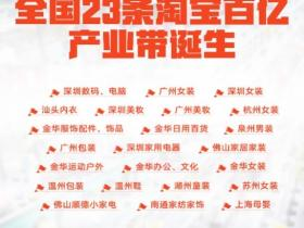 淘寶發佈23條百億產業帶 廣東佔據近半壁江山