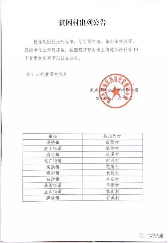 安徽省池州市贵池区牌楼镇一个村庄火到国外社交媒体上了
